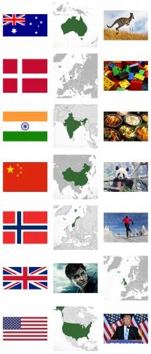 Internationella kort - Upptäckare 1